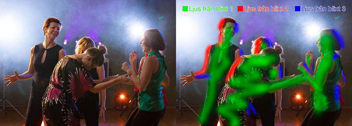 Friskis & Svettis reklamkampanj, ljussättning för Uthållig-bilden